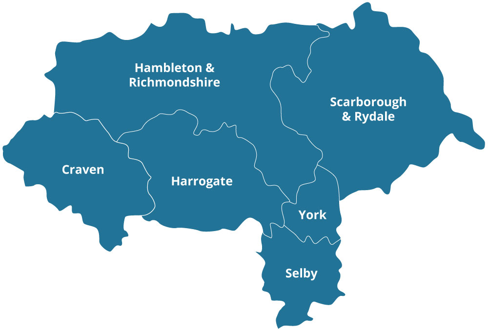 North Yorkshire Coverage Map